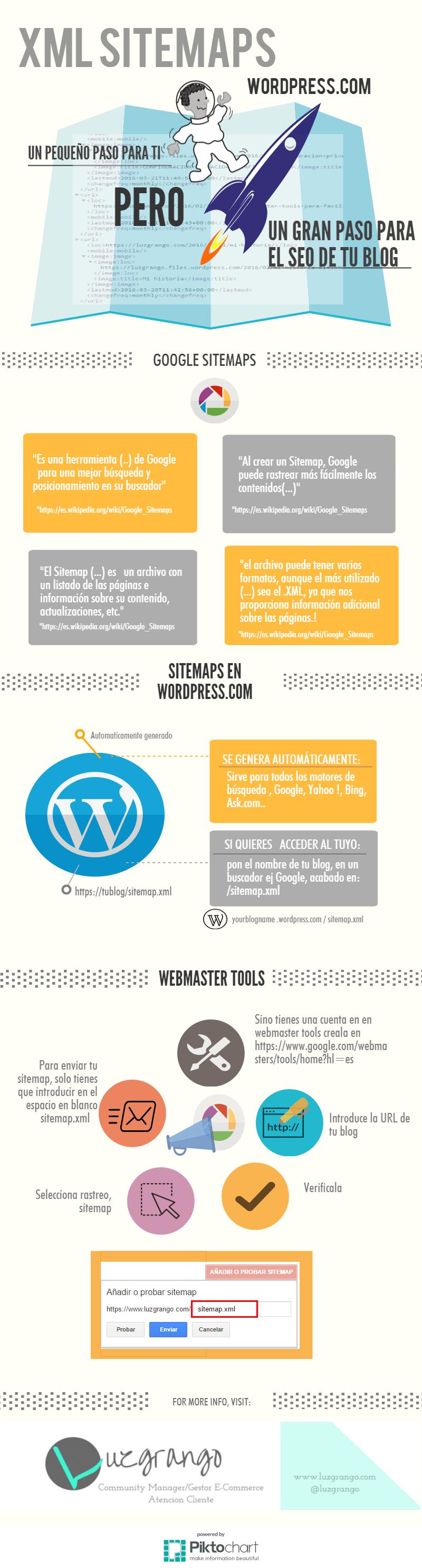 sitemap-wordpress.com-seo