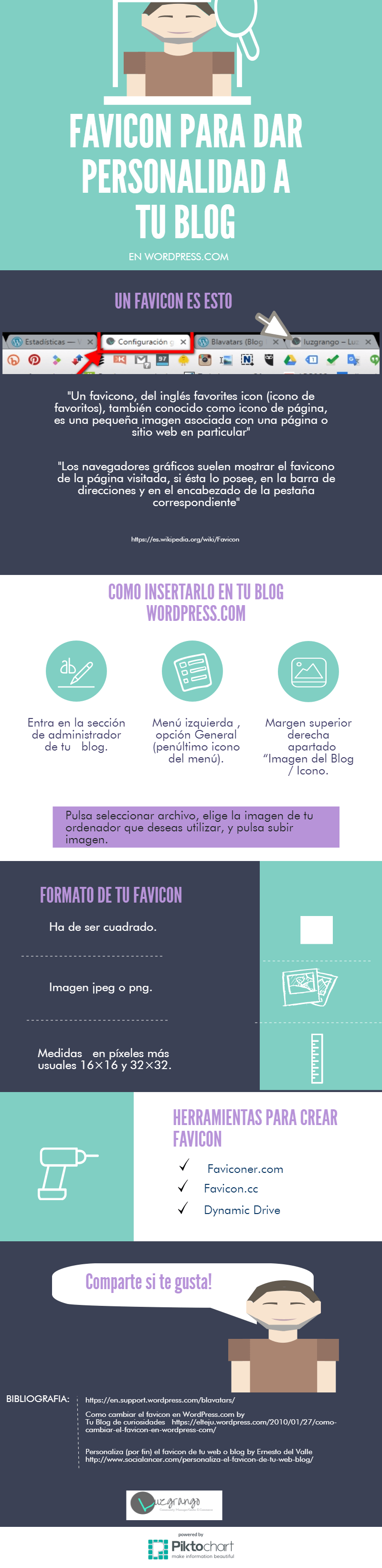 favicon-wordpress-com