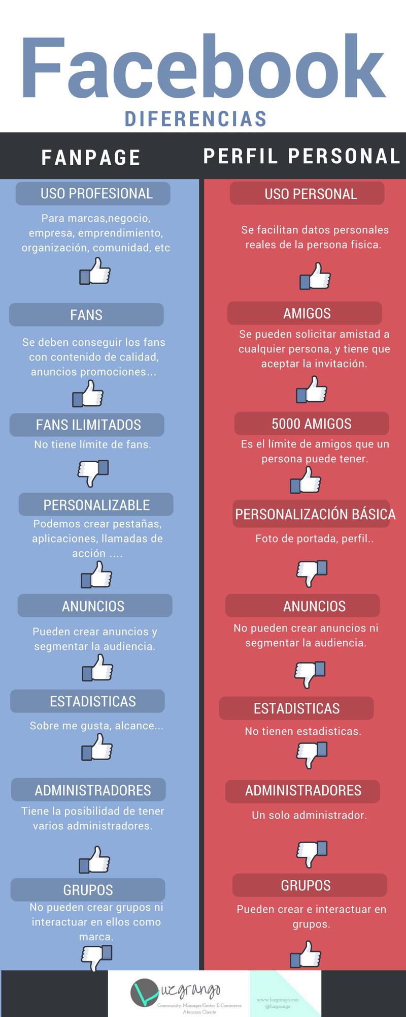 diferencias-facebook-perfil-personal-fanpage-Redes Sociales