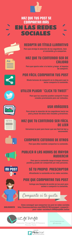haz-que-post-comparta- mas-redes sociales